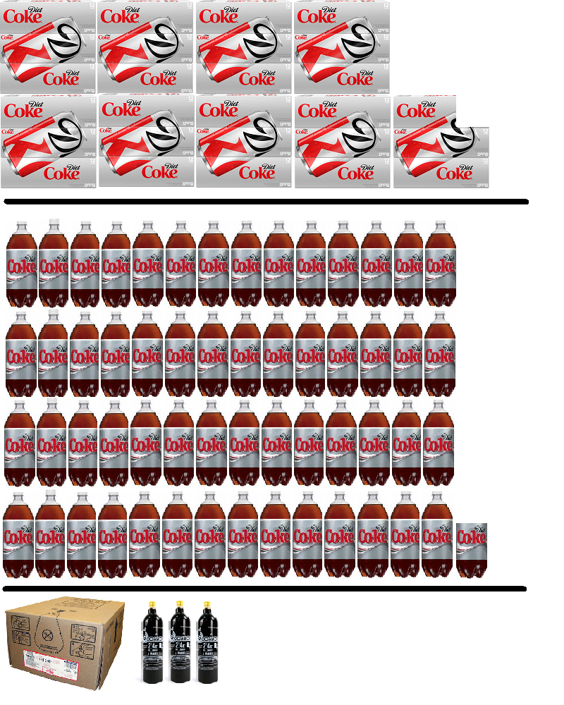 comparison of the cost of coke to water